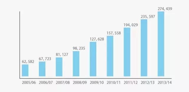 人口老龄化_2013年甘肃人口总数
