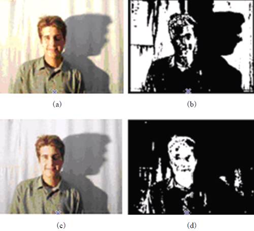 图2 肤色检测 (a) 黄色光照条件下的图像;(b)检测到的肤色(白色部分);(c)光照补偿后的图像;(d)从图(c)中检测到的肤色